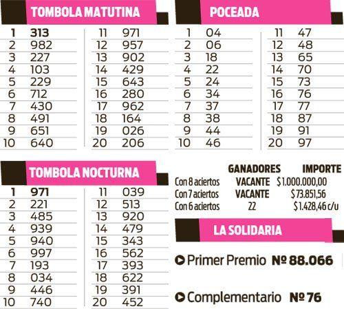 Quinielas Tómbolas, Poceada y La Solidaria