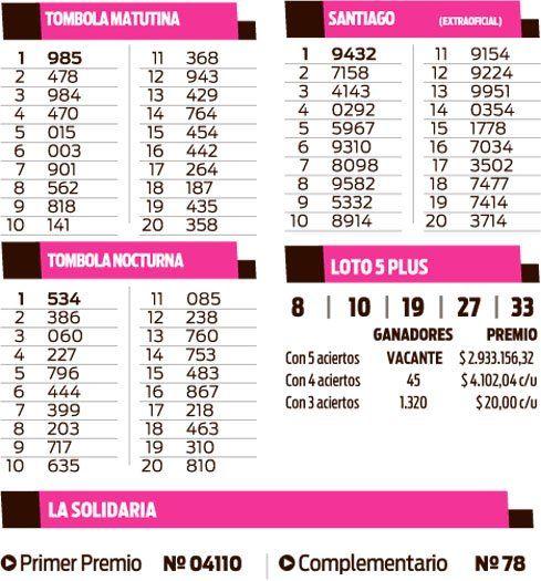 TOMBOLA - SANTIAGO - LOTO 5 PLUS - LA SOLIDARIA