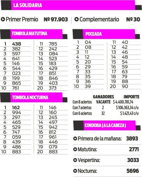 LA SOLIDARIA - TOMBOLA - POCEADA - CORDOBA