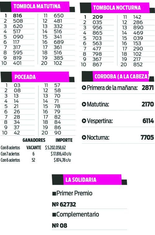TOMBOLA - POCEADA - CORDOBA - LA SOLIDARIA
