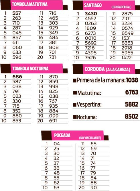 TOMBOLA - SANTIAGO - CORDOBA - POCEADA