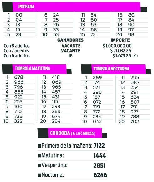 POCEADA - TOMBOLA - CORDOBA