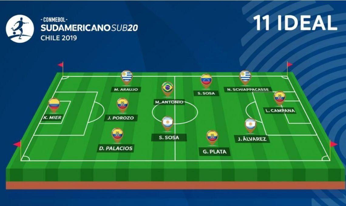 Dos argentinos en el equipo ideal del Sub 20