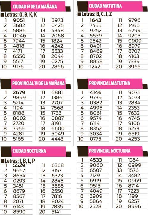 Quinielas de la Ciudad y Provincial