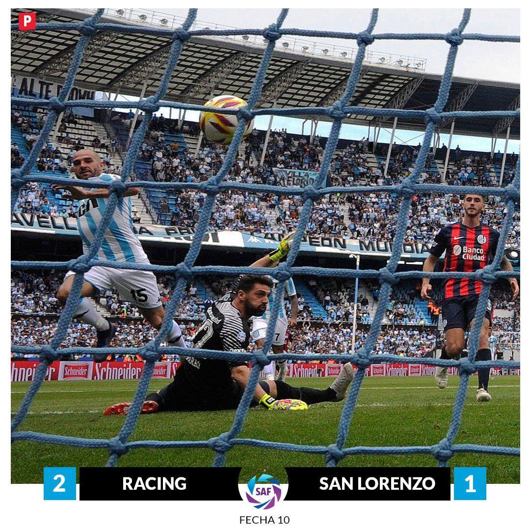 Galería de fotos | Fecha por fecha, las mejores postales de la consagración de Racing