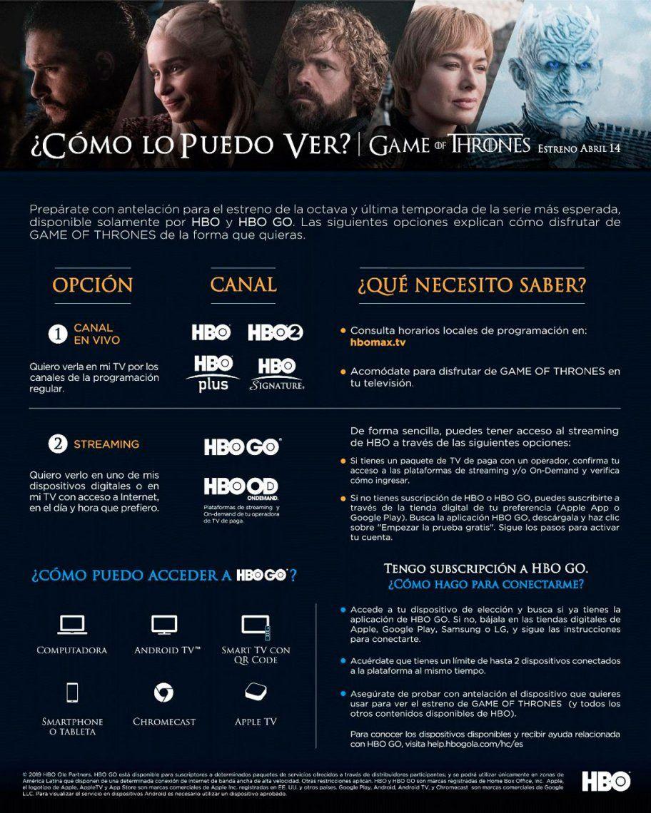 Game of Thrones, temporada final: cómo ver el estreno online y en la tele