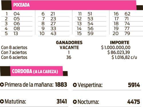 Poceada y Córdoba