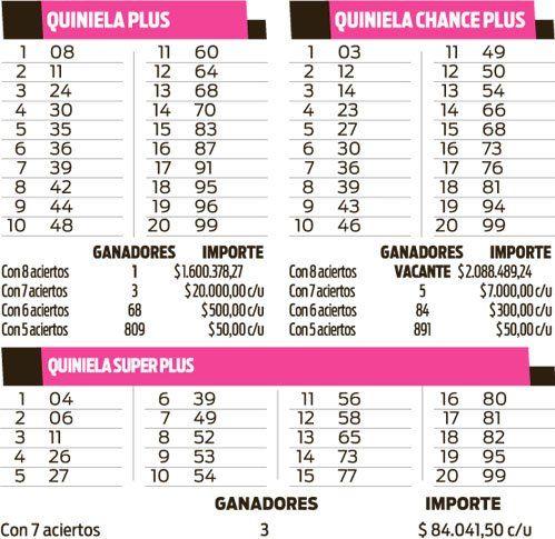 Quinielas Plus, Superplus y Chance Plus