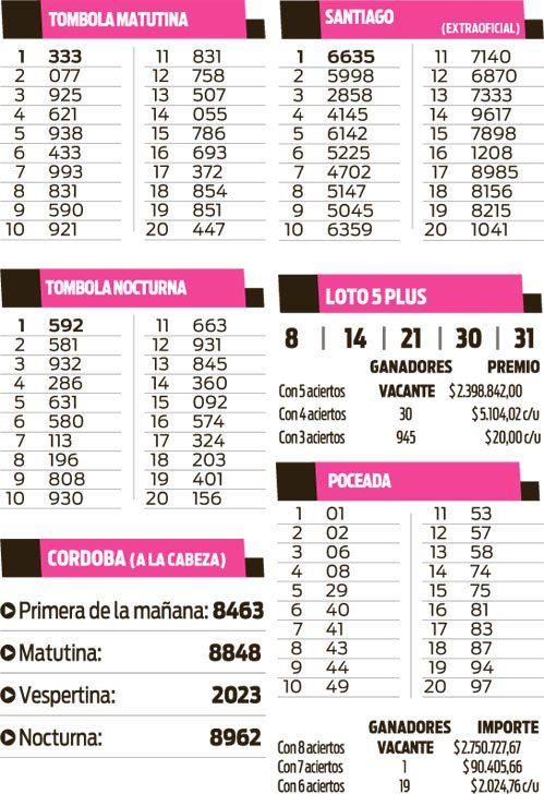 TOMBOLAS SANTIAGO LOTO 5 POCEADA Y CORDOBA