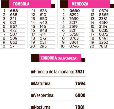 TOMBOLA - MENDOZA - CORDOBA