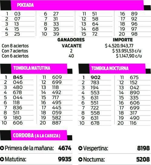 Poceada, Quiniela Tómbola y Córdoba