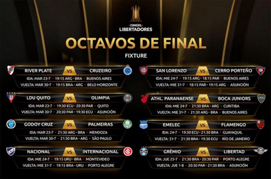 Copa Libertadores 2019: Conmebol definió las fechas de los octavos de final