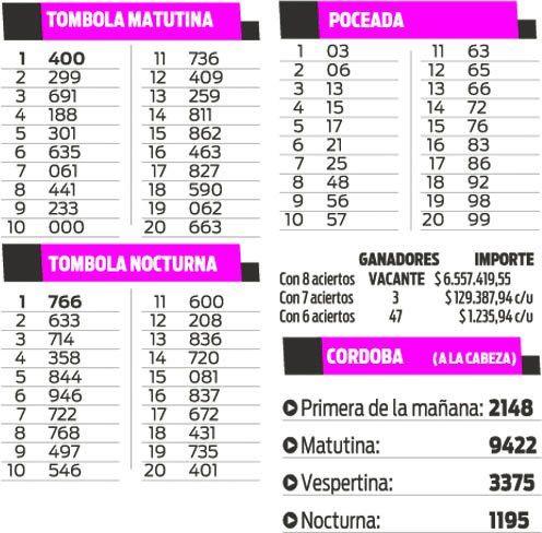 TOMBOLA - POCEADA - CORDOBA