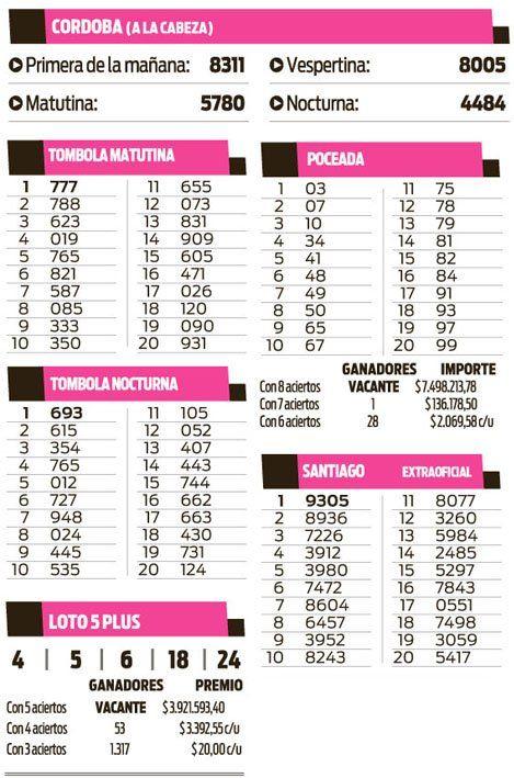 CORDOBA - TOMBOLA - POCEADA - SANTIAGO - LOTO 5 PLUS