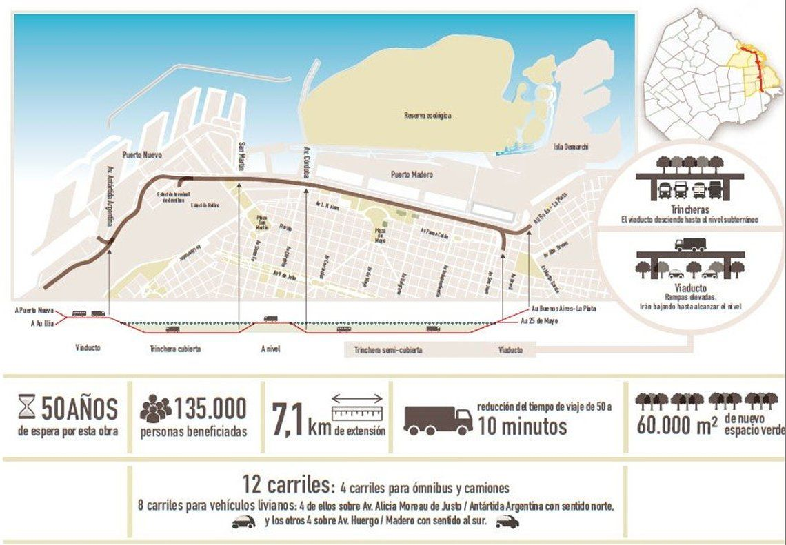 El Paseo del Bajo en números: 350 camiones y 3.500 operarios