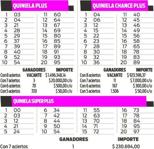 QUINIELA PLUS - CHANCE PLUS- SUPER PLUS