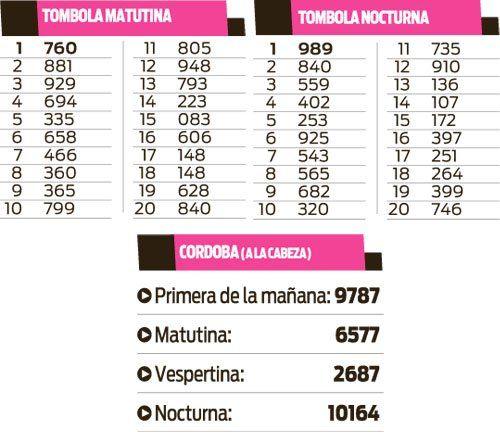 Quinielas Tómbola y Córdoba