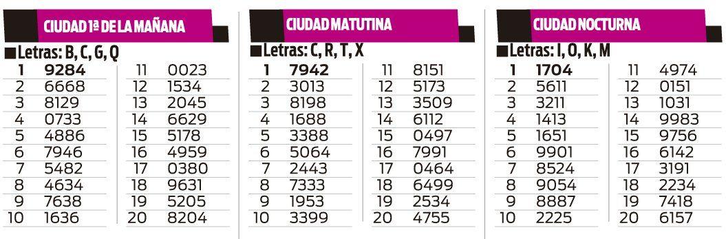 CIUDAD PRIMERA, MATUTINA Y NOCTURNA