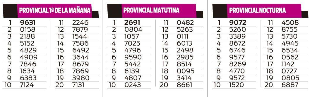 PROVINCIAL PRIMERA, MATUTINA Y NOCTURNA