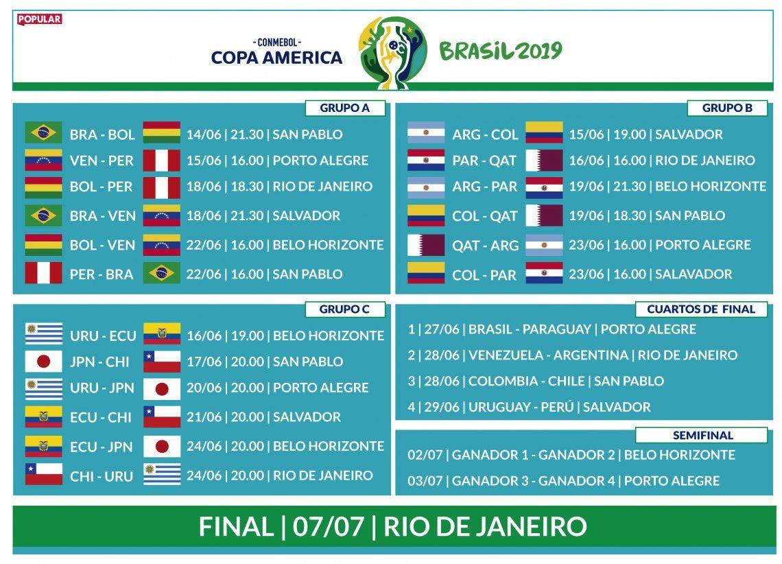 Copa América Brasil 2019: conocé el fixture completo del torneo de fútbol más importante de nuestro continente