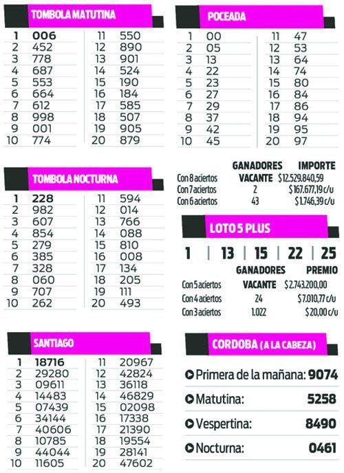 TOMBOLA - POCEADA - LOTO 5 PLUS - CORDOBA - SANTIAGO