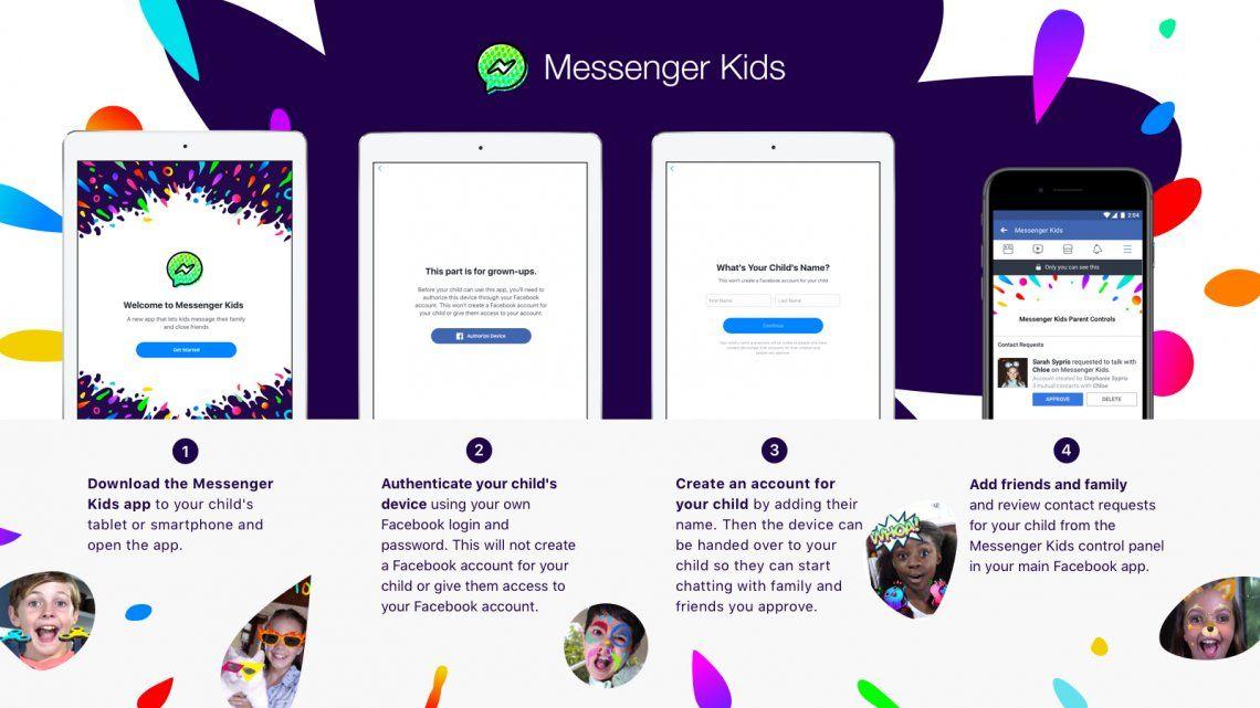 Fallo en Facebook Kids permitió a los niños chatear con extraños