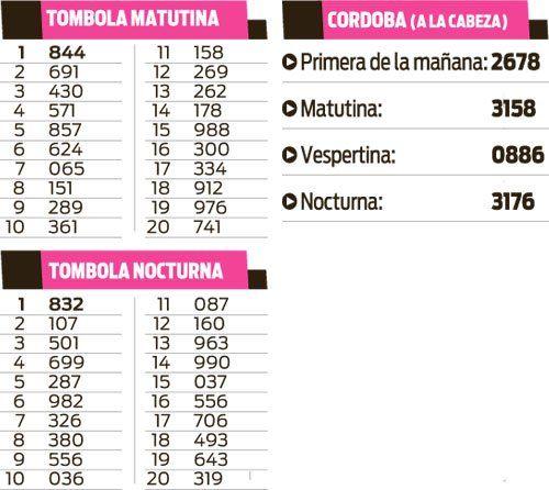 Quiniela Tómbola y Córdoba