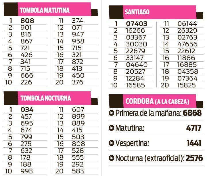 TOMBOLA MATUTINA Y NOCTURNA-CORDOBA - SANTIAGO
