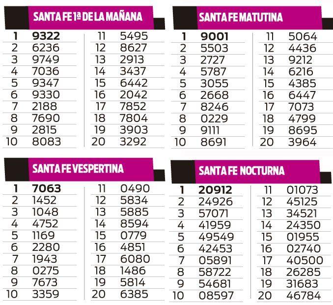 SANTA FE 1RA DE LA MAÑANA, MATUTINA, VESPERTINA Y NOCTURNA
