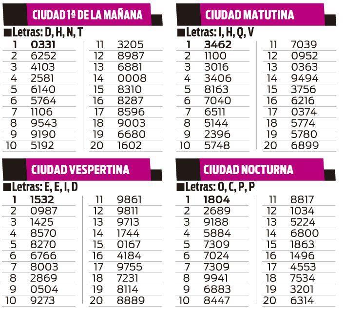 CIUDAD 1RA DE LA MAÑANA, MATUTINA, VESPERTINA Y NOCTURNA