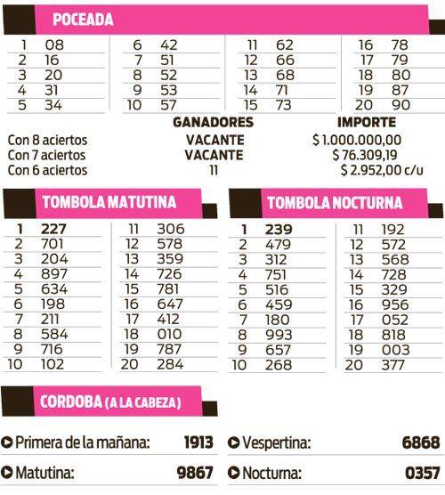 Poceada, Tómbolas y Córdoba