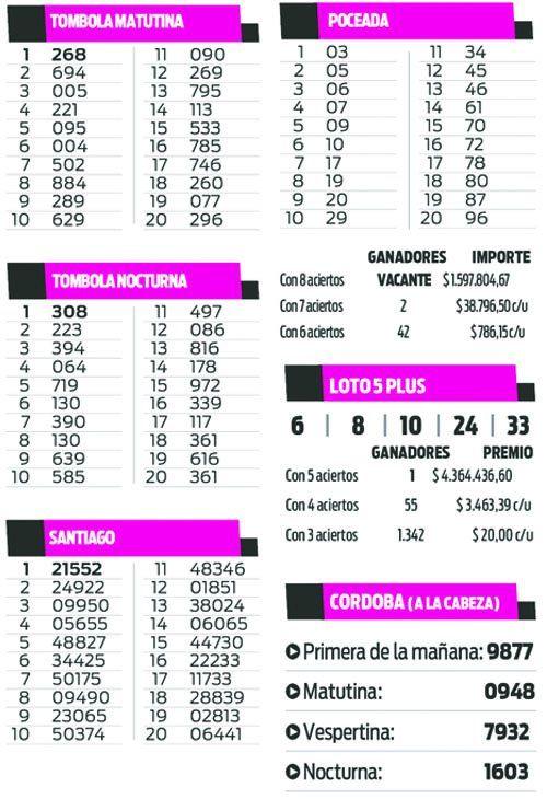 TOMBOLA - SANTIAGO - POCEADA - LOTO 5 PLUS - CORDOBA