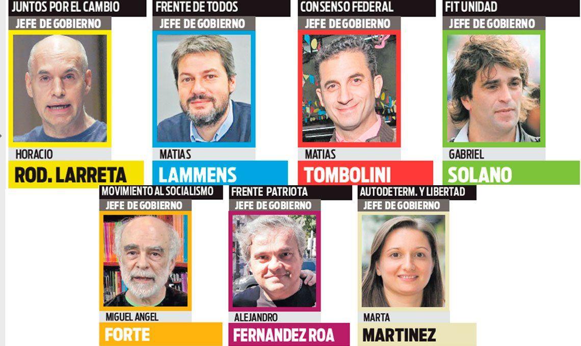 PASO 2019 | Pese a los comicios adversos a Juntos por el Cambio, Larreta apunta a la reelección