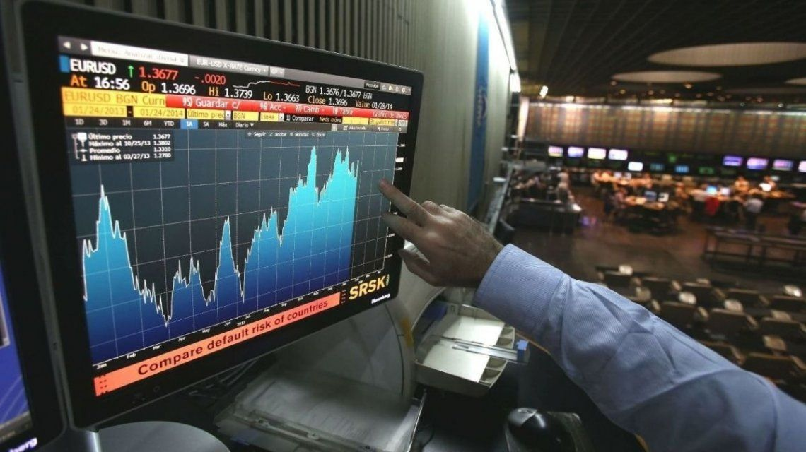 El riesgo país superó los 2001 puntos, un nivel que no alcanzaba desde 2005