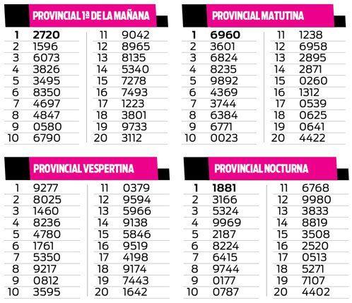 POCEADA - TOMBOLA - CORDOBAQUINIELA DE LA PROVINCIA