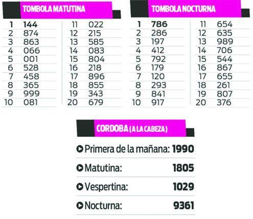 TOMBOLA - CORDOBA