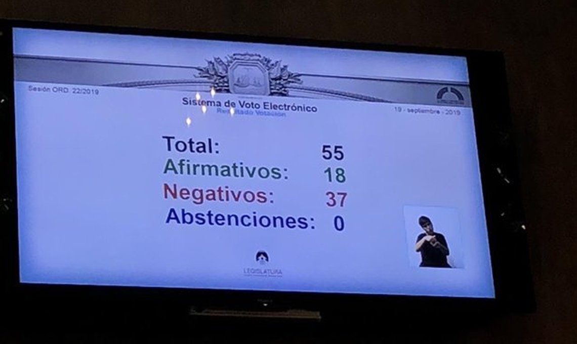 Emergencia Alimentaria: la oposición no logró aprobar la ley en la Ciudad de Buenos Aires