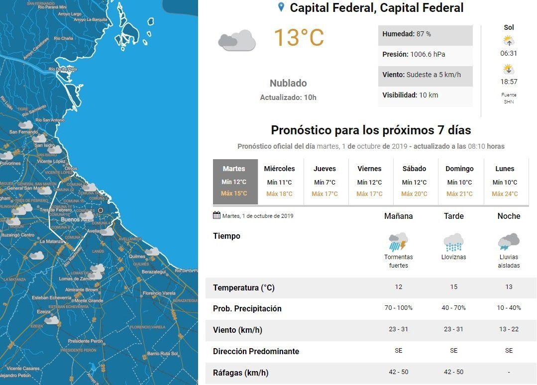 River - Boca: el Servicio Meteorológico anunció lluvias para el clásico en el Monumental