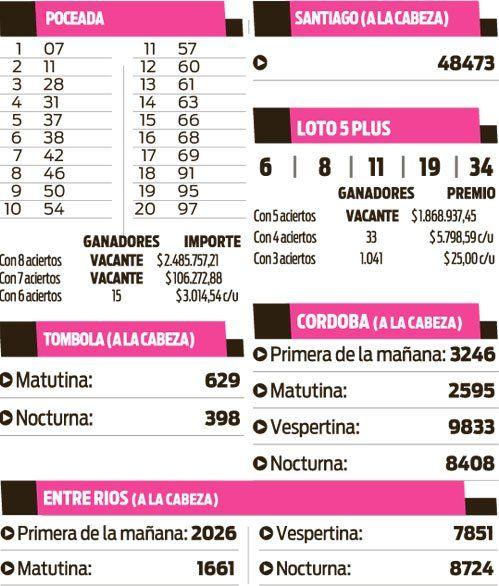 Poceada, Santiago, Loto 5 P^lus, Tómbola, Córdoba y Entre Ríos