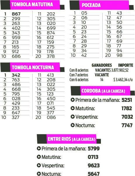 TOMBOLA, POCEADA, CORDOBA Y ENTRE RIOS