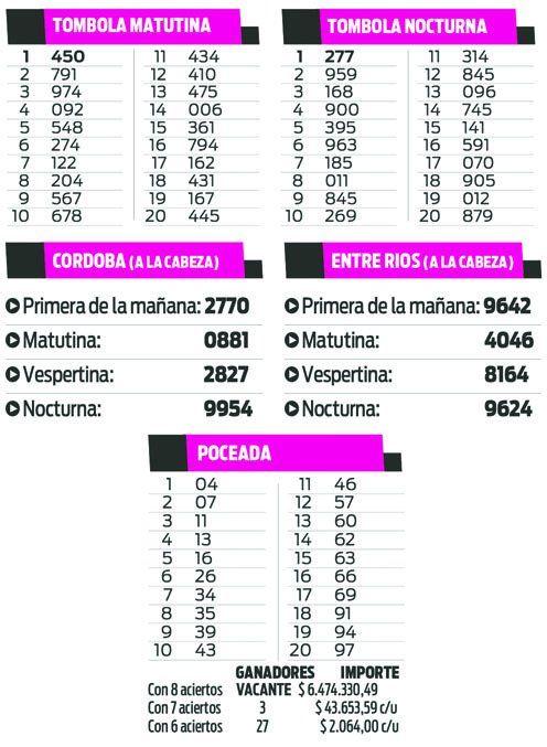 TOMBOLA - CORDOBA - ENTRE RIOS - POCEADA