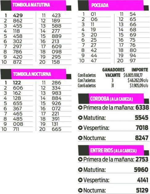 TOMBOLA - POCEADA - CORDOBA - ENTRE RIOS