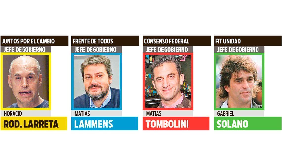 Elecciones 2019 | Larreta quiere evitar un balotaje con Matías Lammens en la Ciudad de Buenos