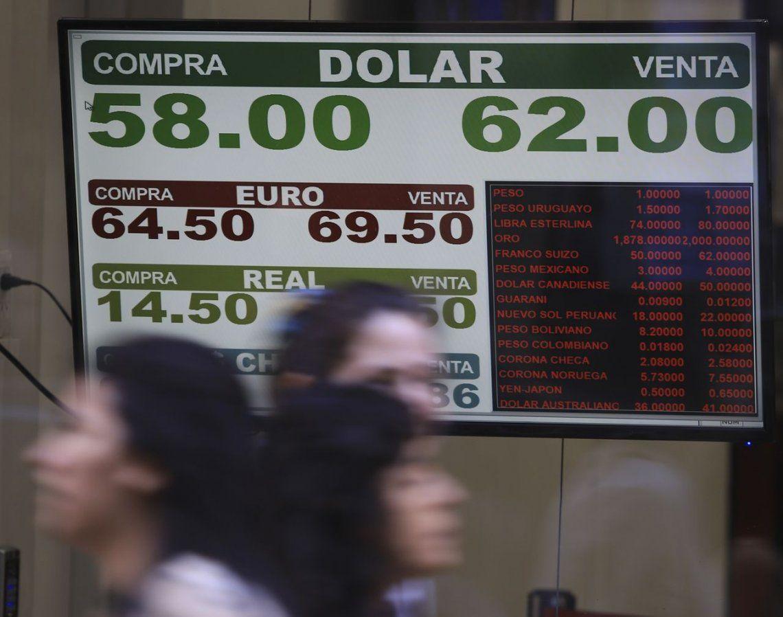 El dólar oficial cerró la semana estable a $62,50, pero subió el blue a $65