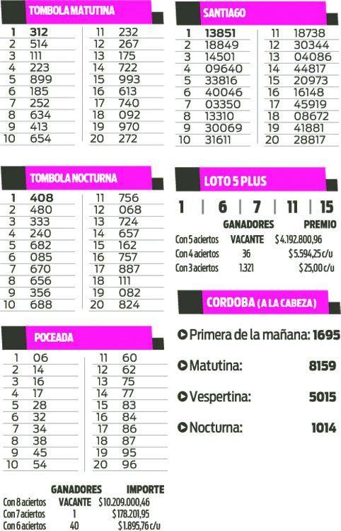 TOMBOLA - SANTIAGO - LOTO 5 PLUS - CORDOBA - POCEADA