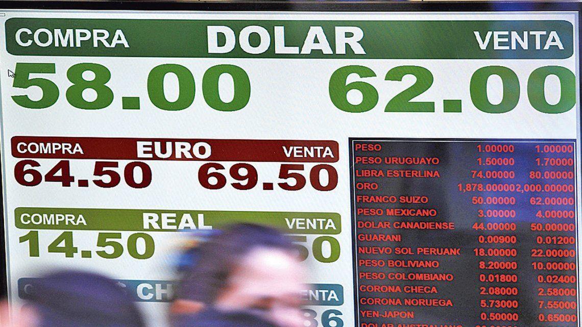 En la UIA se quejaron de que el dólar está alto