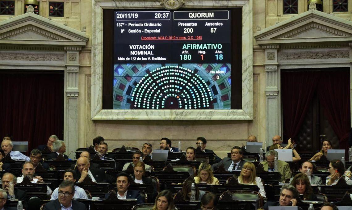 Diputados dio media sanción a la Ley de Góndolas para combatir prácticas monopólicas