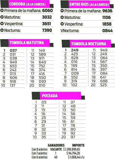 CORDOBA - ENTRE RIOS - TOMBOLA - POCEADA