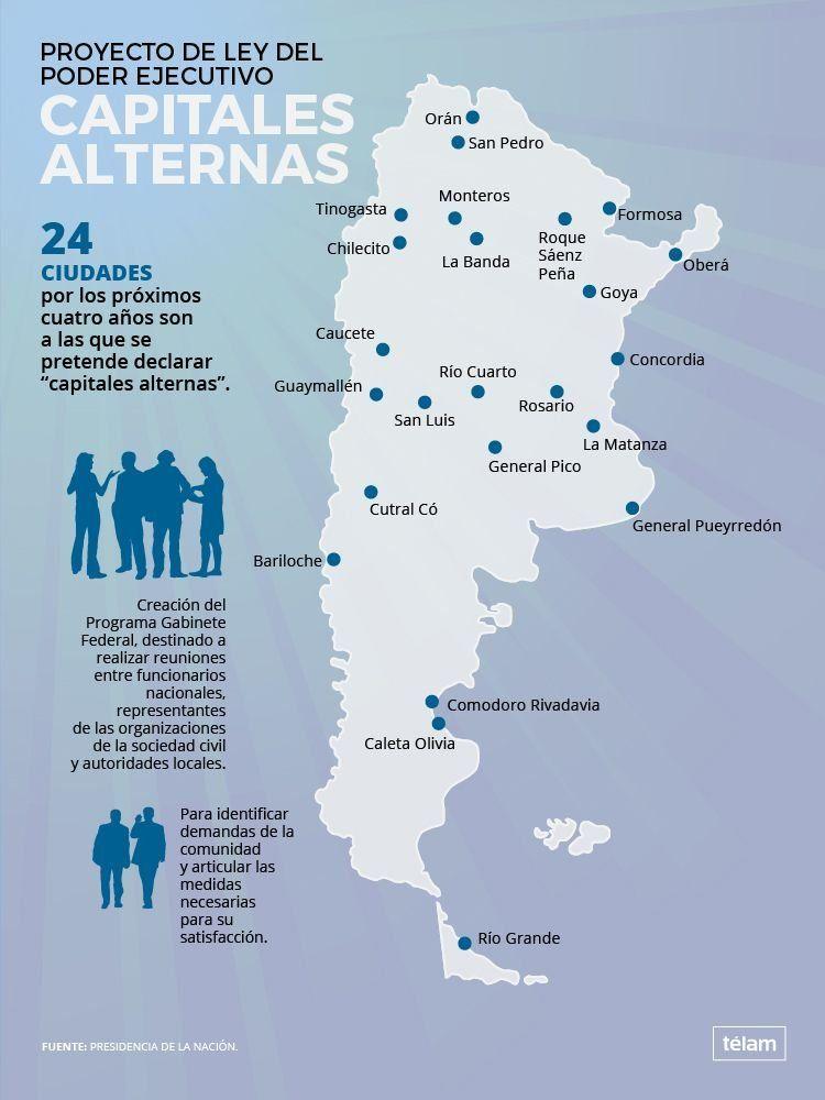 El Gobierno envió al Congreso un proyecto para declarar capitales alternas a 24 ciudades