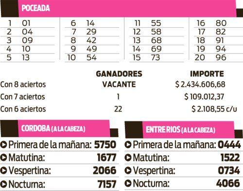 Poceada, Córdoba y Entre Ríos